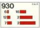 Set No: 930  Name: Red Bricks